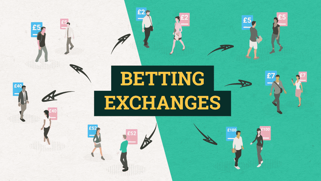 What are Betting Exchanges, how to use them & how they